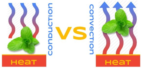 Difference between conduction and convection in vaporizers
