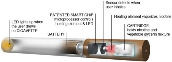 Rechargeable electronic cigarette definition